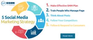 5 Social Media Marketing Strategy